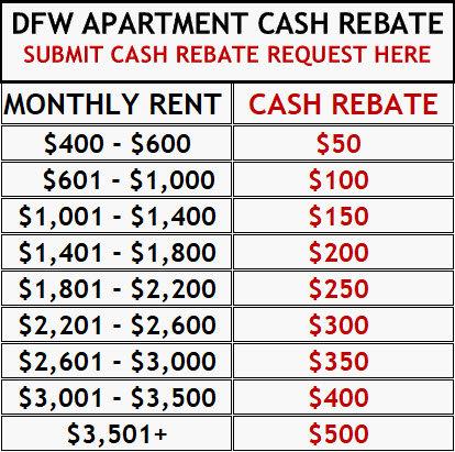 DFW Apartment Cash Rebate | Receive up to $500 on Dallas